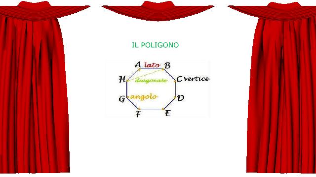 IL POLIGONO