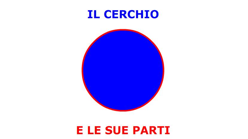 Il cerchio e le sue proprietà