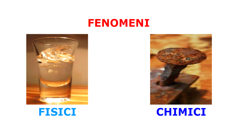 Fenomeni fisici e chimici